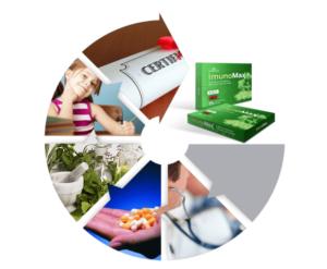 ImunoMax - rezultati - nezeljeni efekti